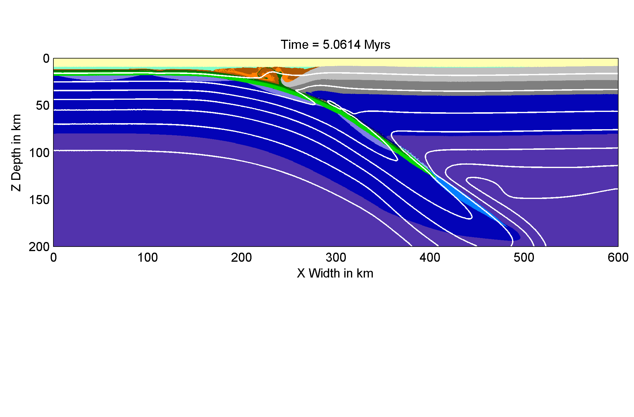 Numerical simulation showing deep slicing of oceanic crust along serpentinized mantle lithosphere (click to open animation)