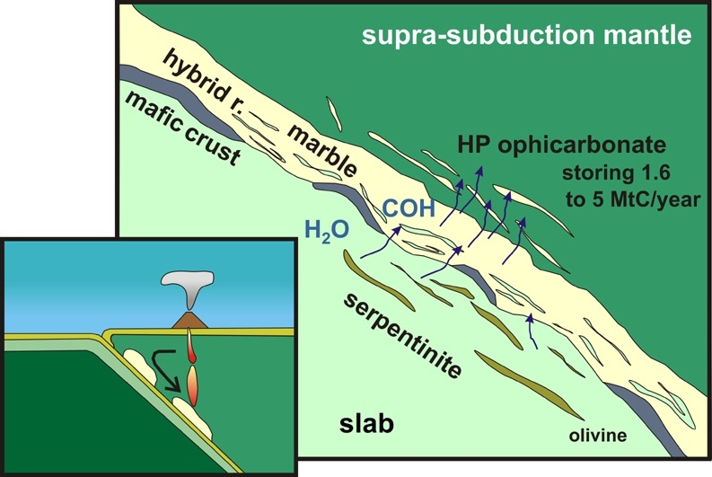 Carbonation of subduction-zone serpentinite (high-pressure ophicarbonate; Ligurian Western Alps) and implications for the deep carbon cycling